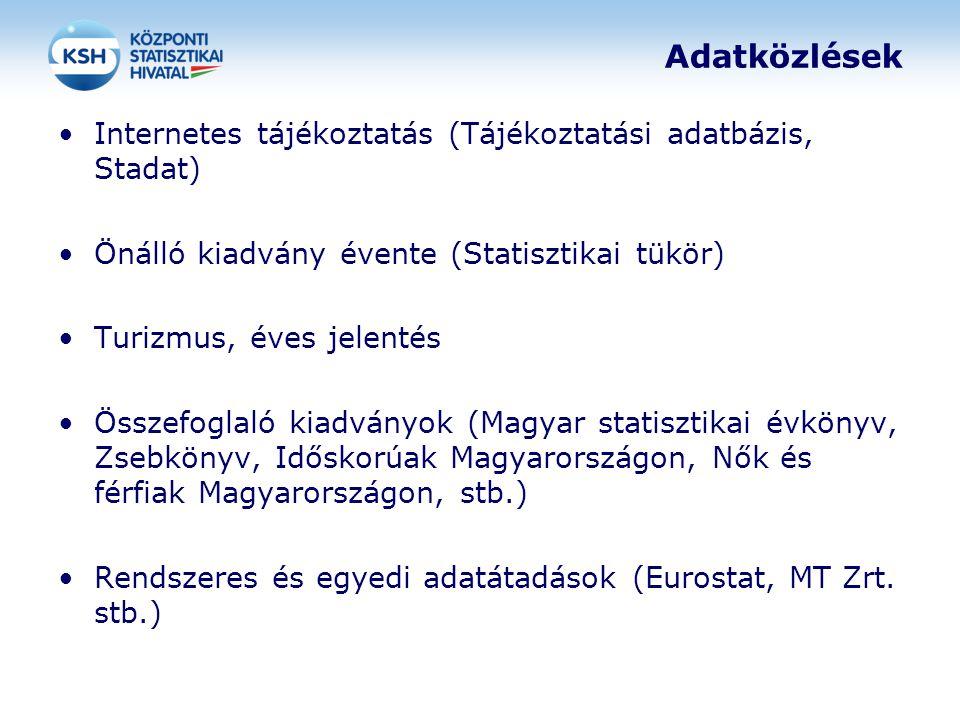 Adatközlések Internetes tájékoztatás (Tájékoztatási adatbázis, Stadat)