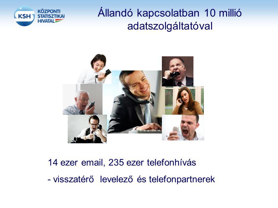 Állandó kapcsolatban 10 millió adatszolgáltatóval