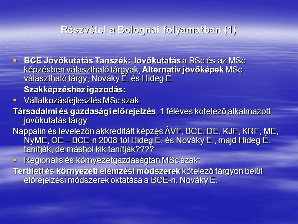 Részvétel a Bolognai folyamatban (1)