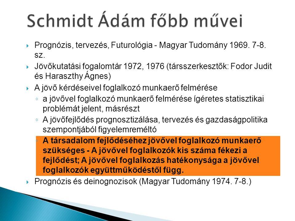 Schmidt Ádám főbb művei