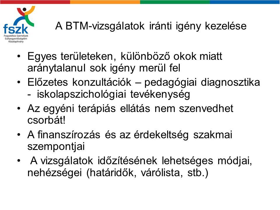 A BTM-vizsgálatok iránti igény kezelése