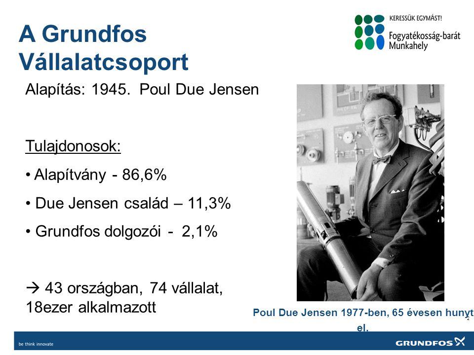 A Grundfos Vállalatcsoport