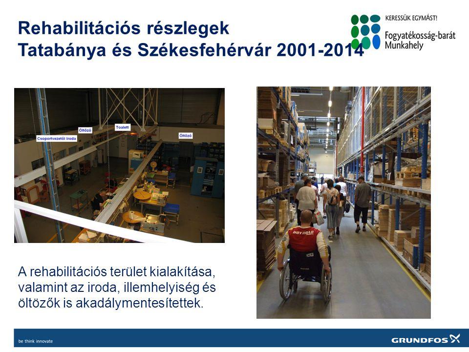 Rehabilitációs részlegek Tatabánya és Székesfehérvár 2001-2014