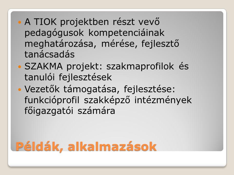 A TIOK projektben részt vevő pedagógusok kompetenciáinak meghatározása, mérése, fejlesztő tanácsadás