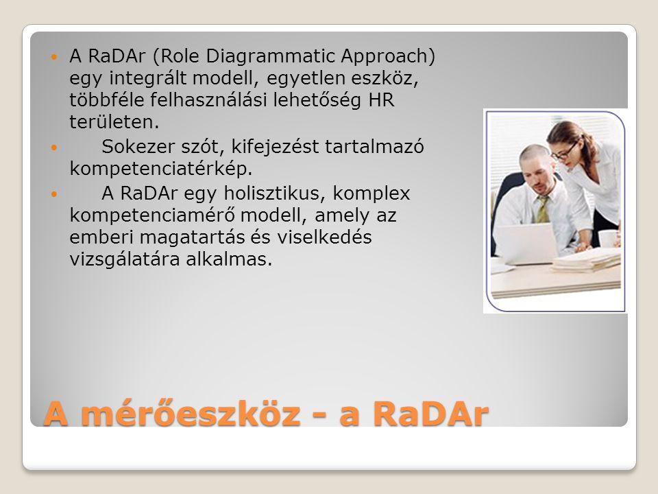 A RaDAr (Role Diagrammatic Approach) egy integrált modell, egyetlen eszköz, többféle felhasználási lehetőség HR területen.