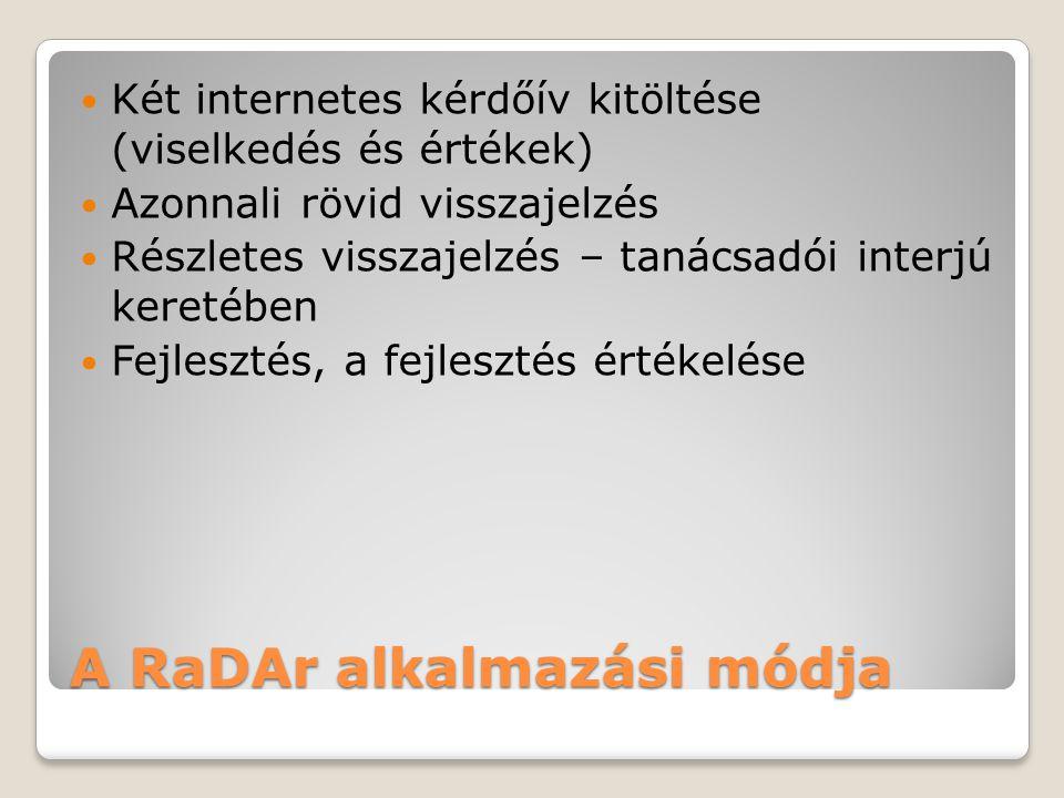 A RaDAr alkalmazási módja