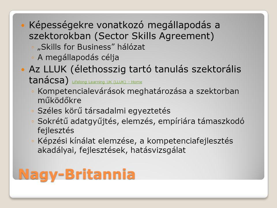 Képességekre vonatkozó megállapodás a szektorokban (Sector Skills Agreement)