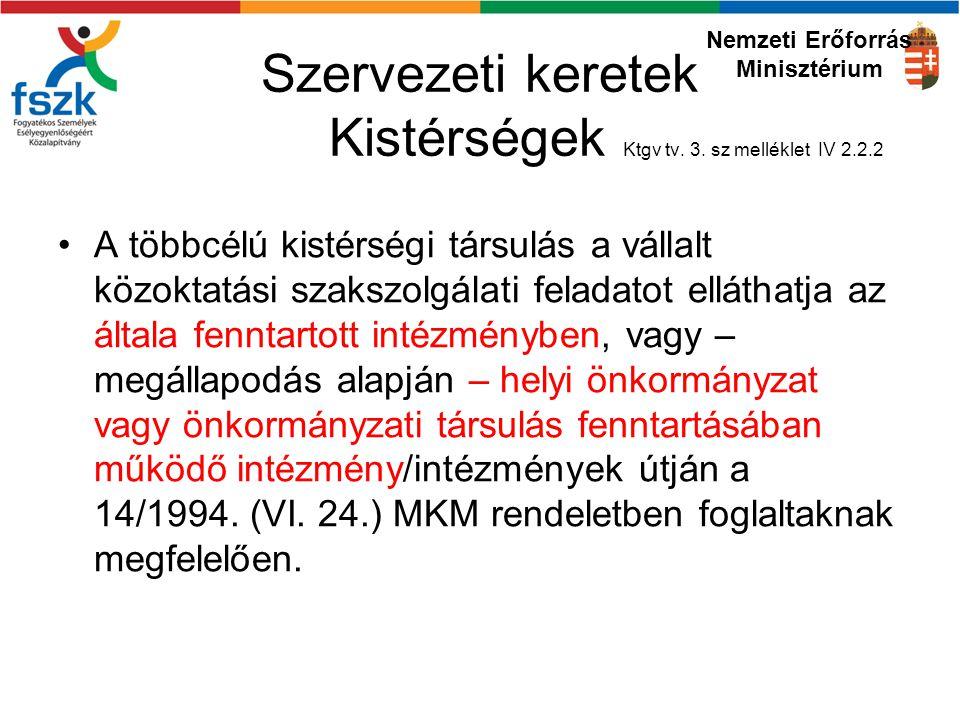 Szervezeti keretek Kistérségek Ktgv tv. 3. sz melléklet IV 2.2.2