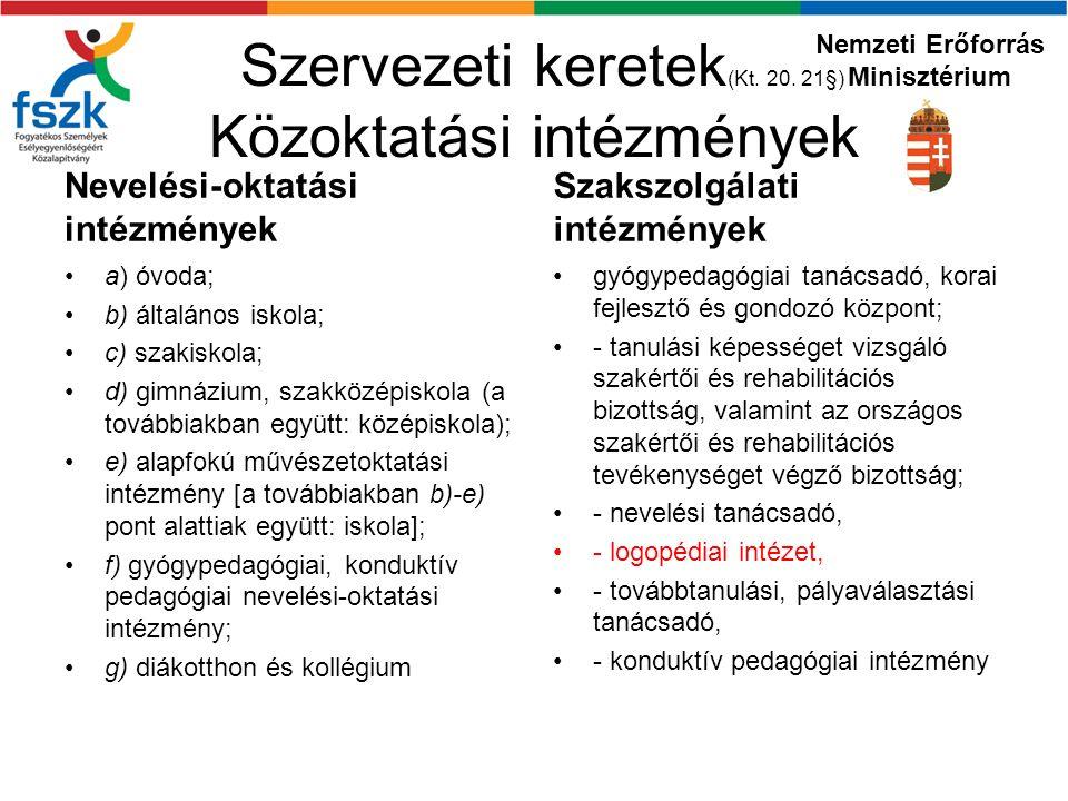 Szervezeti keretek(Kt. 20. 21§) Közoktatási intézmények