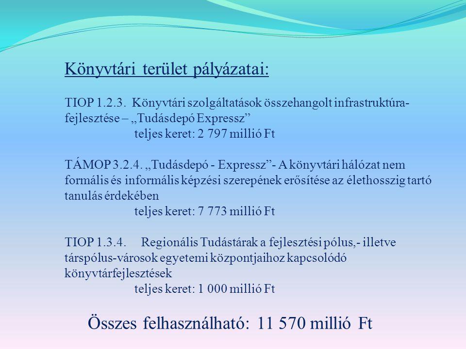 Könyvtári terület pályázatai: