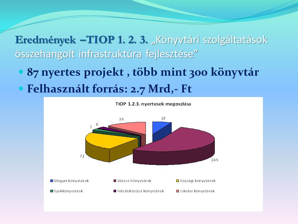 """Eredmények –TIOP 1. 2. 3. """"Könyvtári szolgáltatások összehangolt infrastruktúra fejlesztése"""