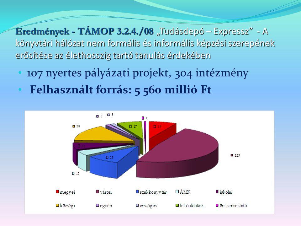 107 nyertes pályázati projekt, 304 intézmény