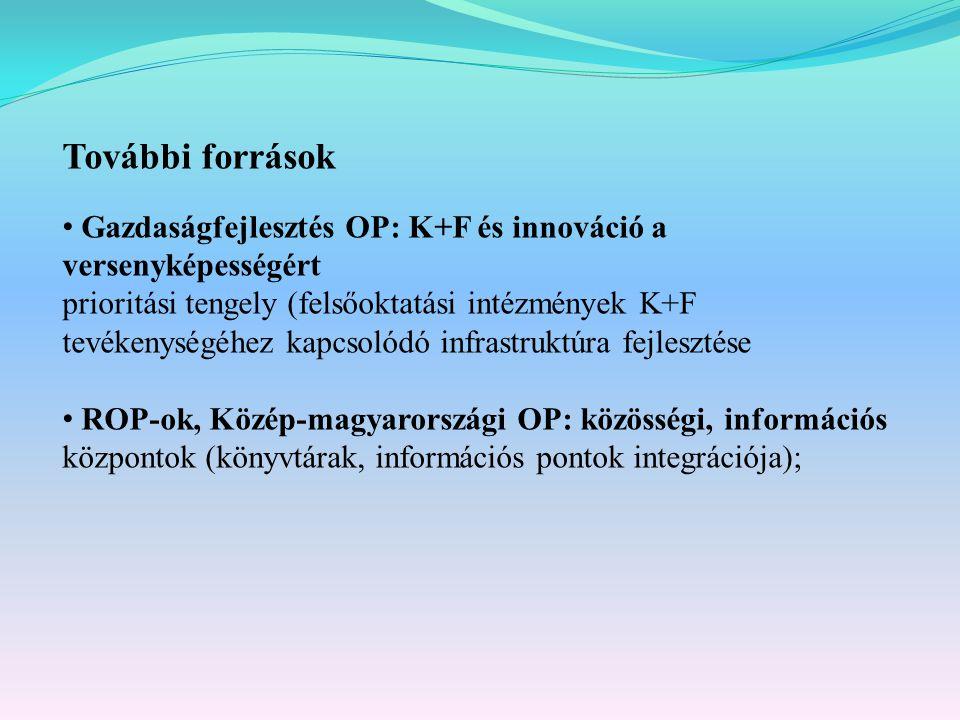 További források Gazdaságfejlesztés OP: K+F és innováció a versenyképességért.