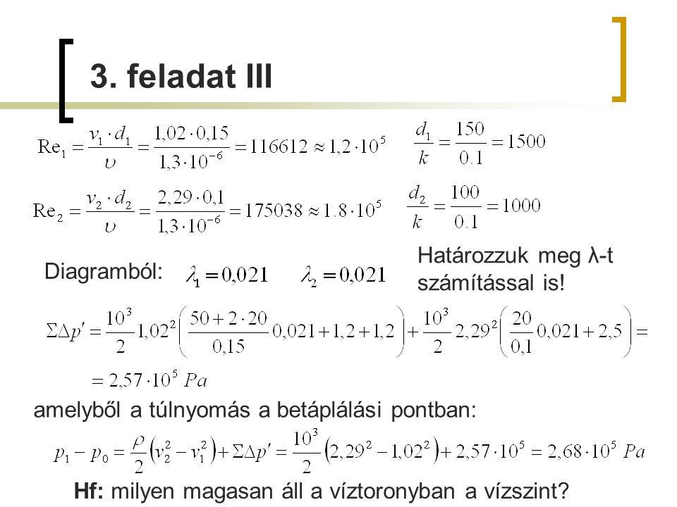 3. feladat III Határozzuk meg λ-t számítással is! Diagramból: