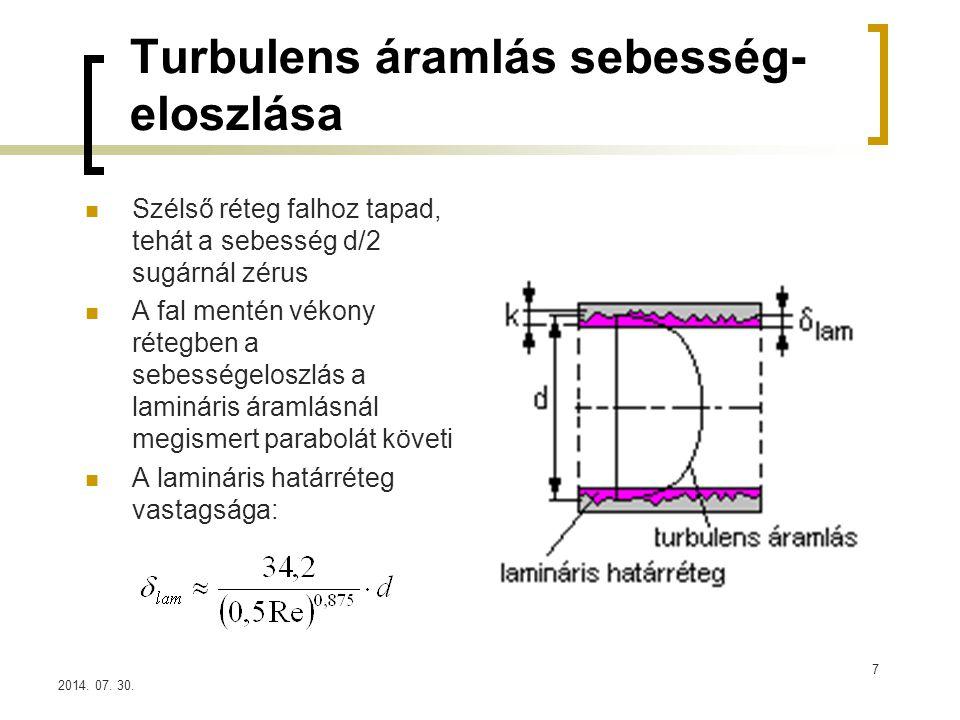 Turbulens áramlás sebesség-eloszlása