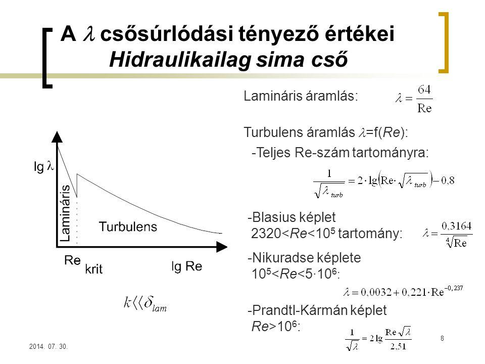 A l csősúrlódási tényező értékei Hidraulikailag sima cső