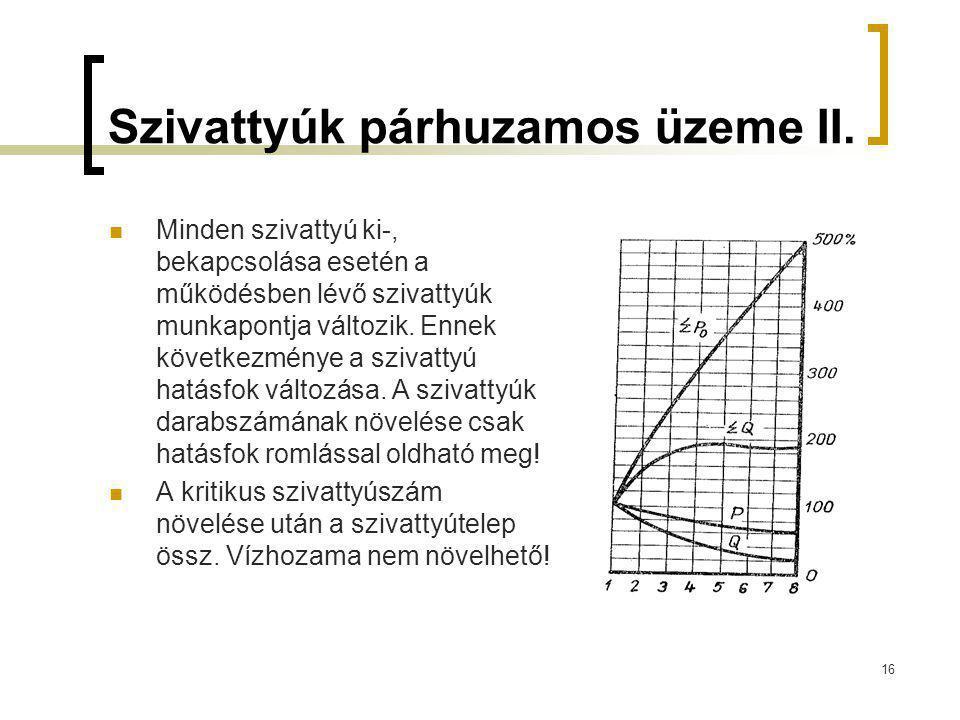 Szivattyúk párhuzamos üzeme II.