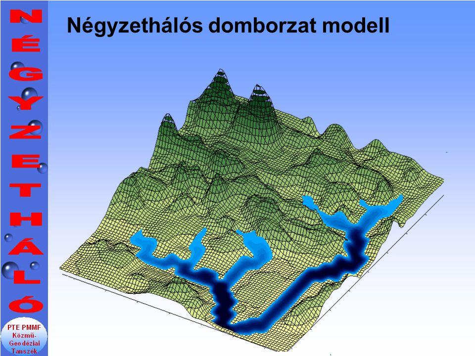 Négyzethálós domborzat modell