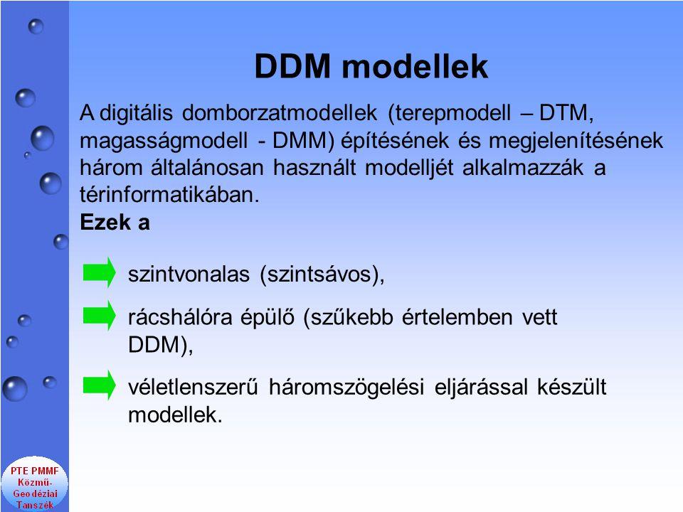DDM modellek