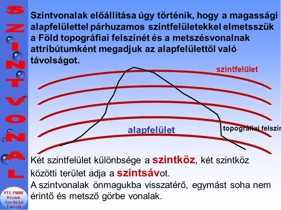 Szintvonalak előállítása úgy történik, hogy a magassági alapfelülettel párhuzamos szintfelületekkel elmetsszük a Föld topográfiai felszínét és a metszésvonalnak attribútumként megadjuk az alapfelülettől való távolságot.