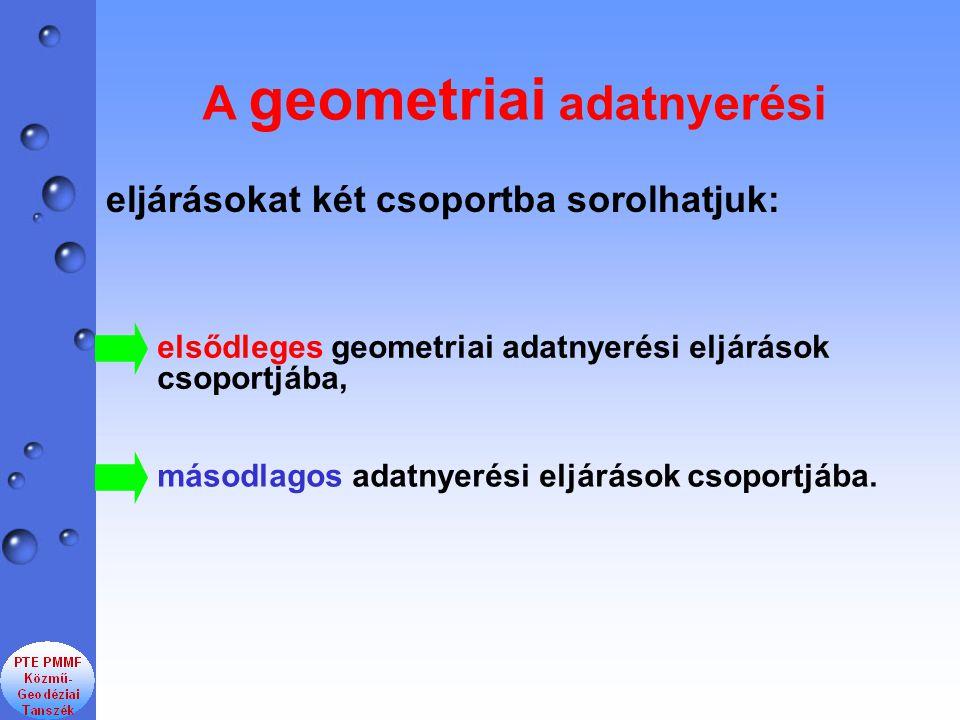 A geometriai adatnyerési
