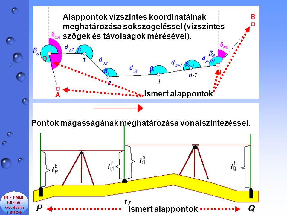 Alappontok vízszintes koordinátáinak meghatározása sokszögeléssel (vizszintes szögek és távolságok mérésével).