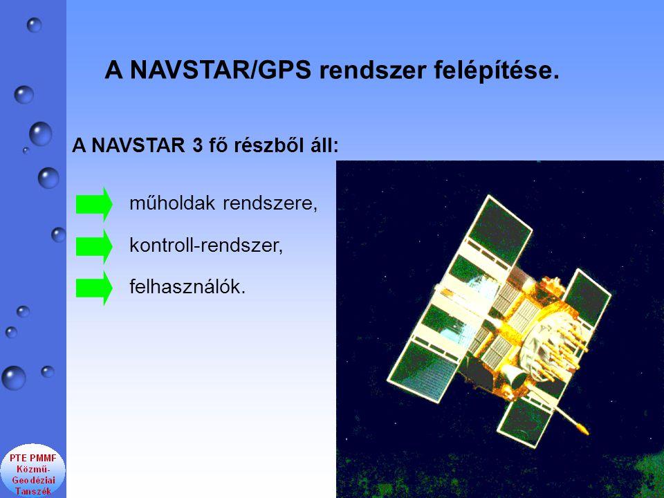A NAVSTAR/GPS rendszer felépítése.