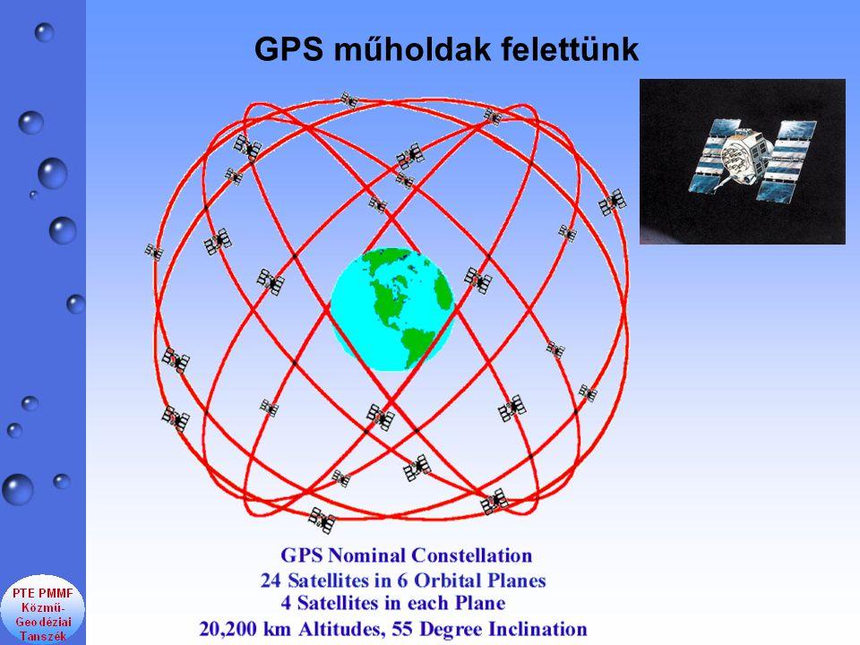 GPS műholdak felettünk