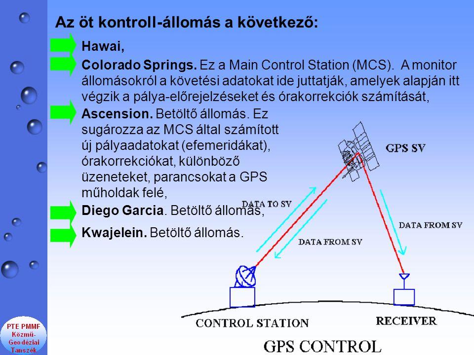 Az öt kontroll-állomás a következő: