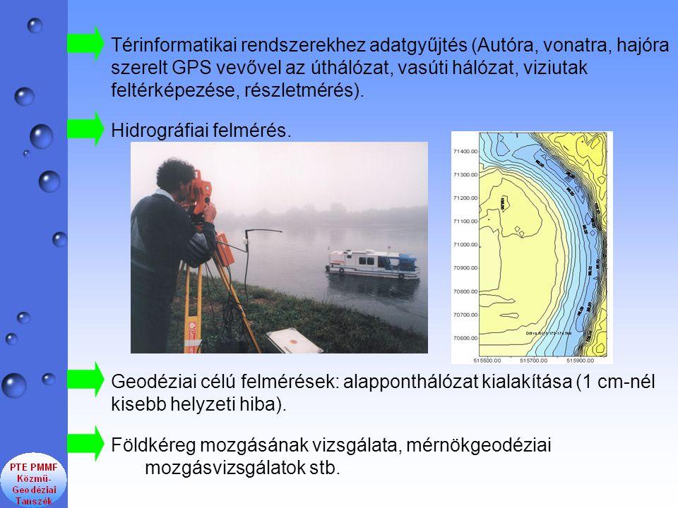 Térinformatikai rendszerekhez adatgyűjtés (Autóra, vonatra, hajóra szerelt GPS vevővel az úthálózat, vasúti hálózat, viziutak feltérképezése, részletmérés).