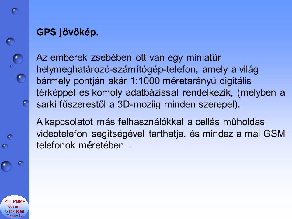 GPS jövőkép.