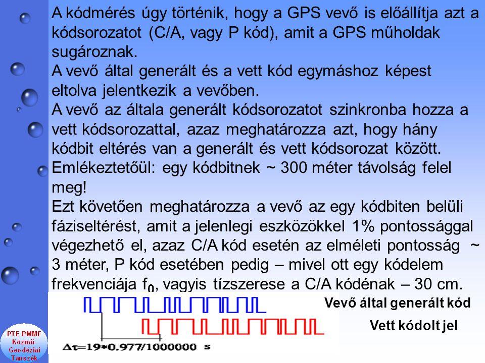 A kódmérés úgy történik, hogy a GPS vevő is előállítja azt a kódsorozatot (C/A, vagy P kód), amit a GPS műholdak sugároznak.