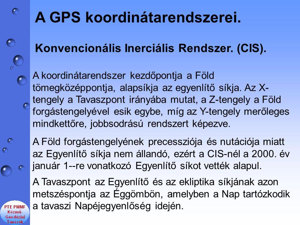A GPS koordinátarendszerei.