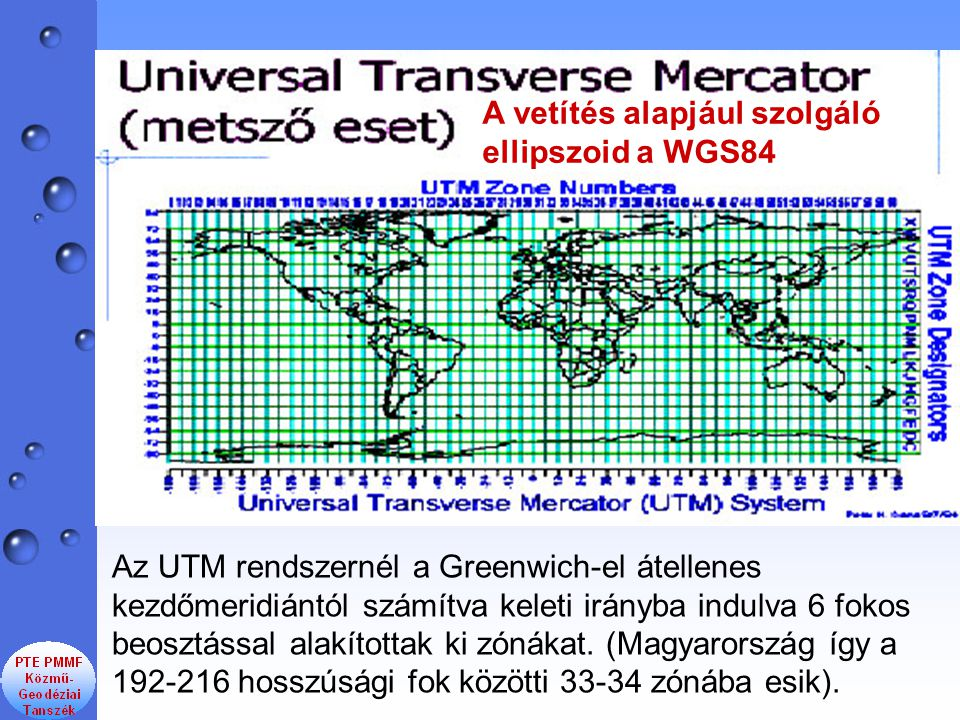 A vetítés alapjául szolgáló ellipszoid a WGS84