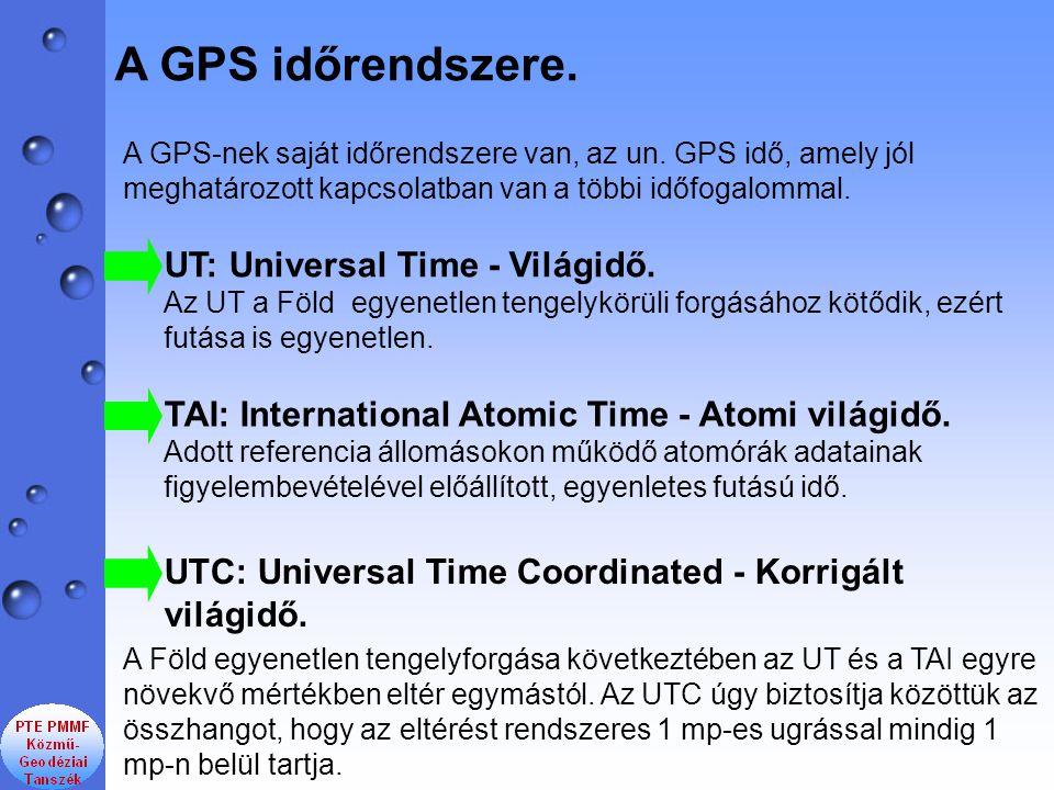 A GPS időrendszere. UT: Universal Time - Világidő.