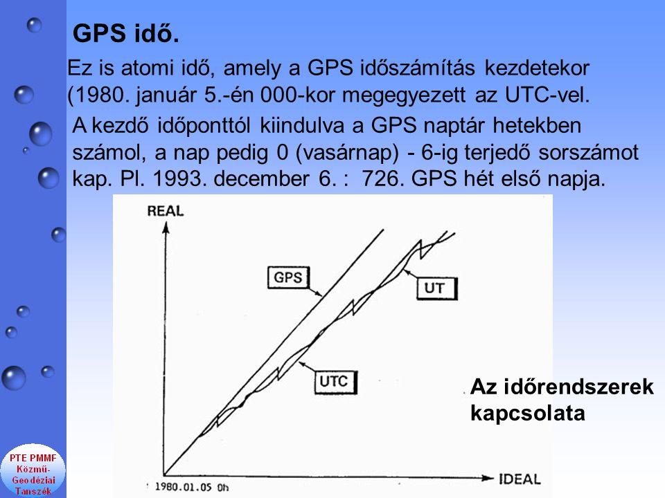 GPS idő. Ez is atomi idő, amely a GPS időszámítás kezdetekor (1980. január 5.-én 000-kor megegyezett az UTC-vel.