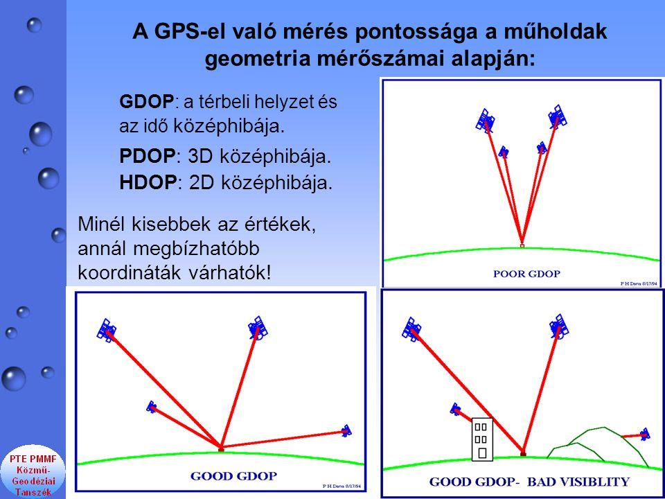 A GPS-el való mérés pontossága a műholdak geometria mérőszámai alapján: