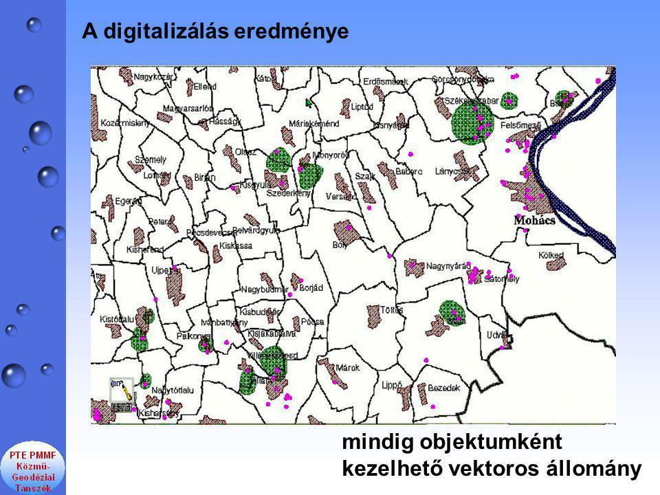 A digitalizálás eredménye