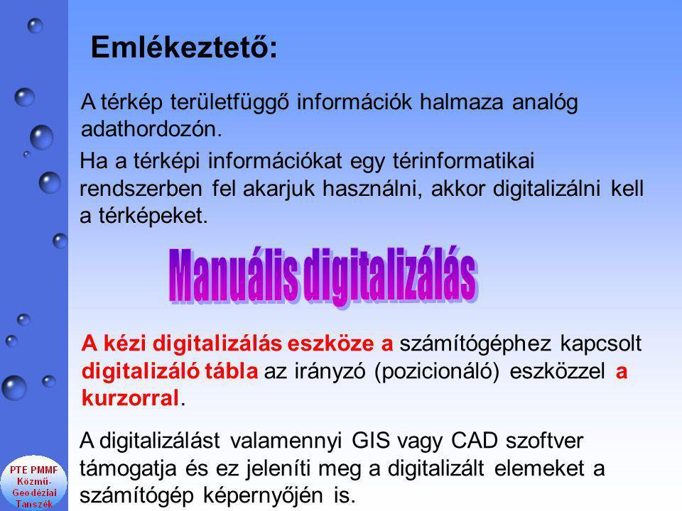 Manuális digitalizálás