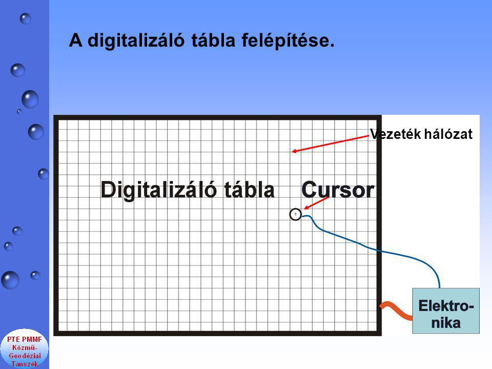 A digitalizáló tábla felépítése.