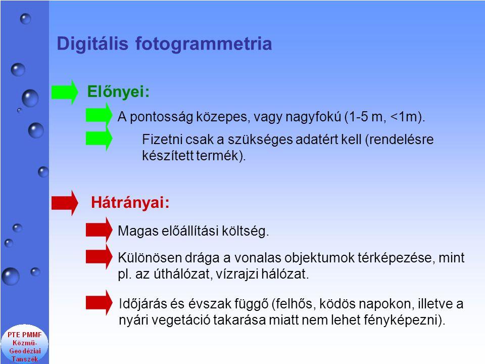 Digitális fotogrammetria