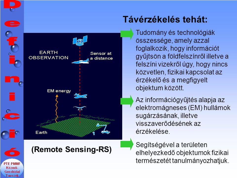 Definició Távérzékelés tehát: (Remote Sensing-RS)