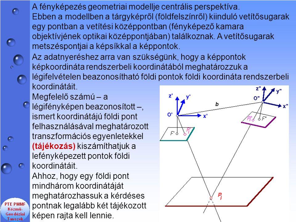 A fényképezés geometriai modellje centrális perspektíva