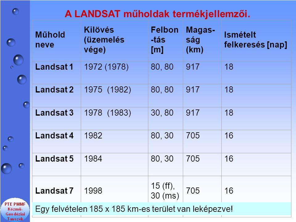 A LANDSAT műholdak termékjellemzői.