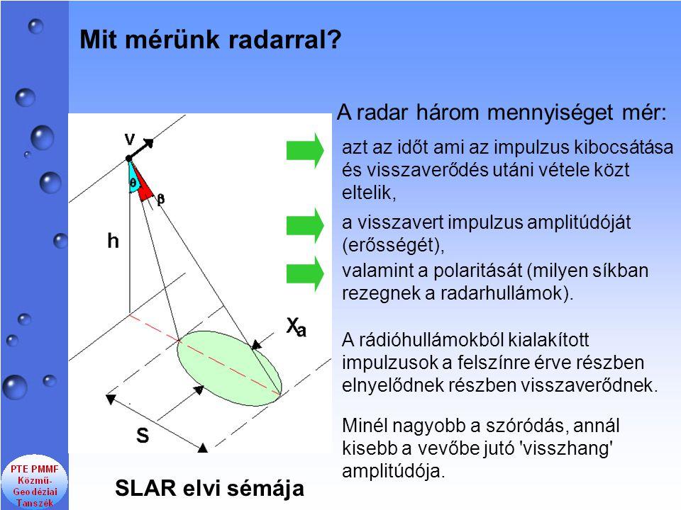 Mit mérünk radarral A radar három mennyiséget mér: SLAR elvi sémája