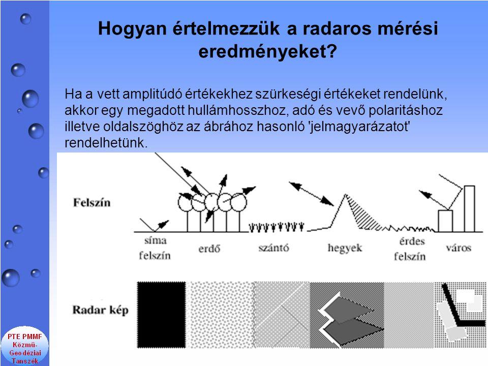 Hogyan értelmezzük a radaros mérési eredményeket
