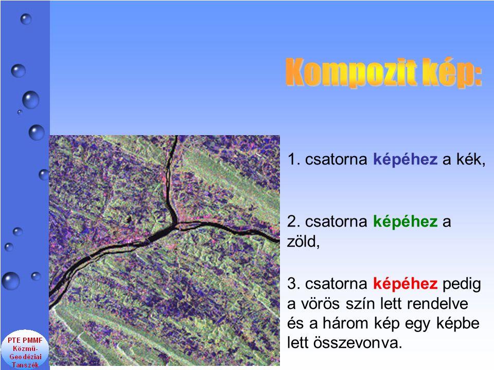Kompozit kép: 1. csatorna képéhez a kék, 2. csatorna képéhez a zöld,