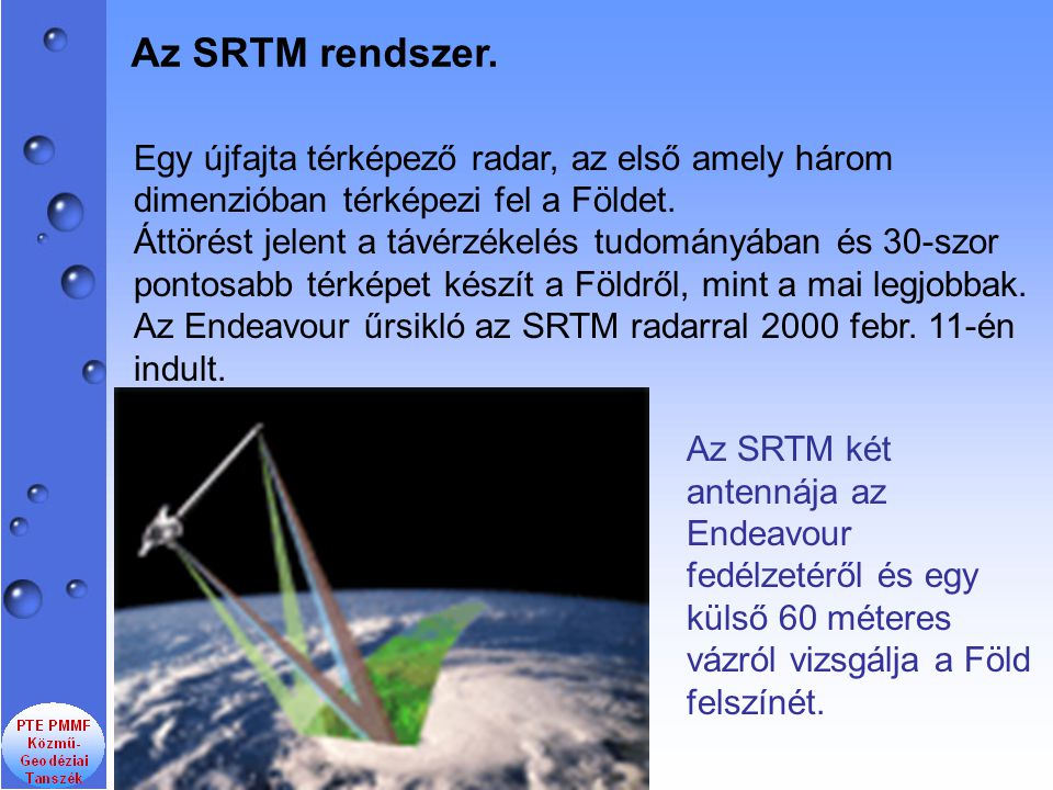 Az SRTM rendszer.