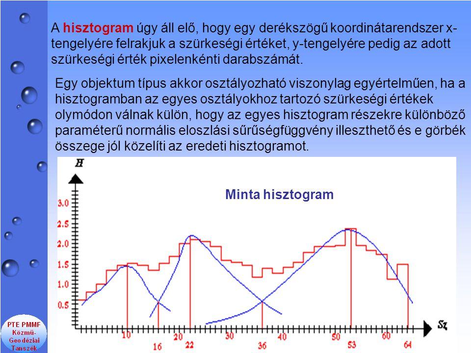 A hisztogram úgy áll elő, hogy egy derékszögű koordinátarendszer x-tengelyére felrakjuk a szürkeségi értéket, y-tengelyére pedig az adott szürkeségi érték pixelenkénti darabszámát.