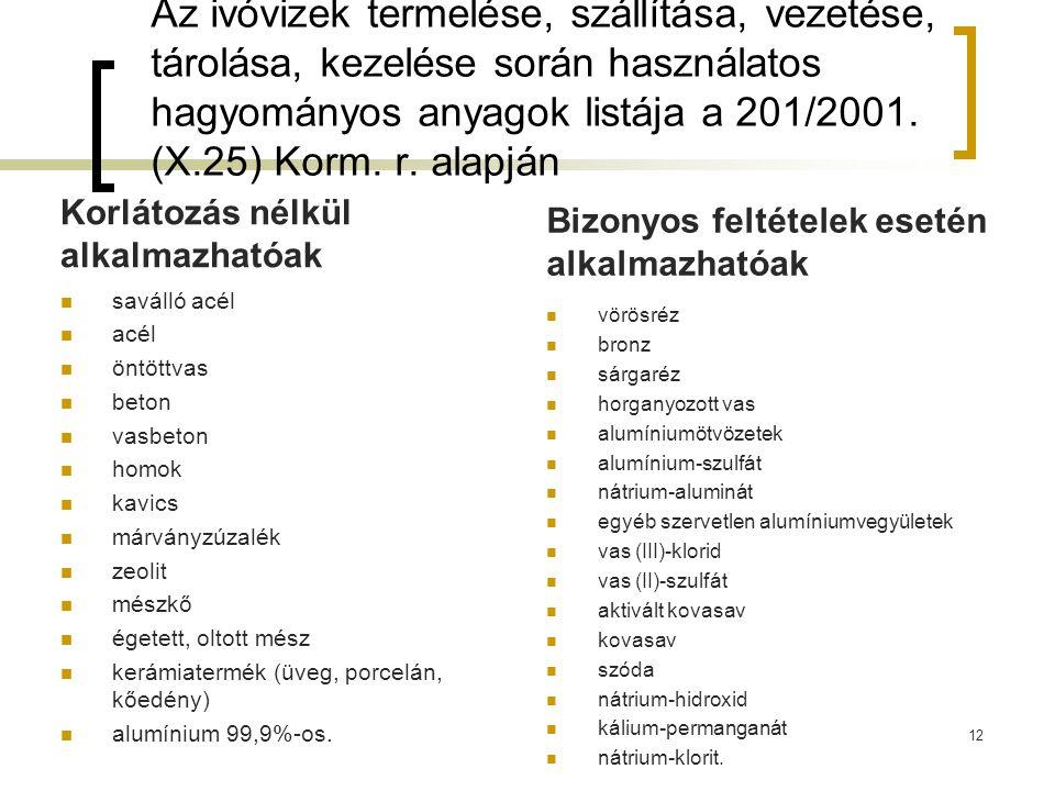 Az ivóvizek termelése, szállítása, vezetése, tárolása, kezelése során használatos hagyományos anyagok listája a 201/2001. (X.25) Korm. r. alapján